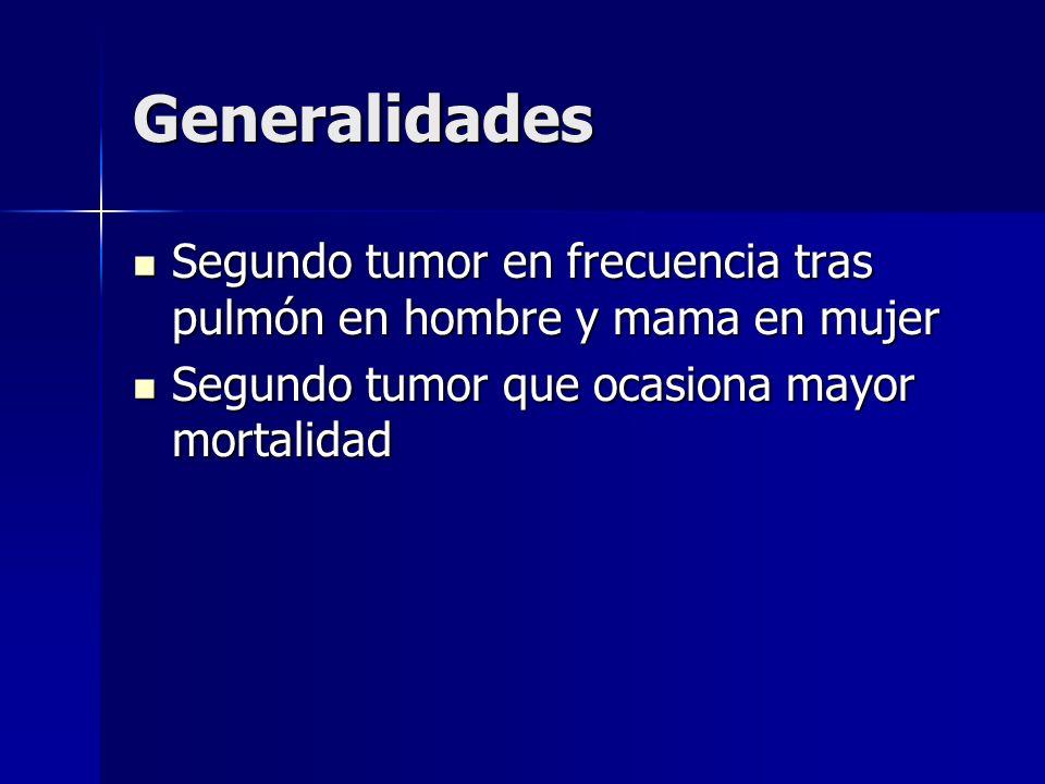 GeneralidadesSegundo tumor en frecuencia tras pulmón en hombre y mama en mujer.