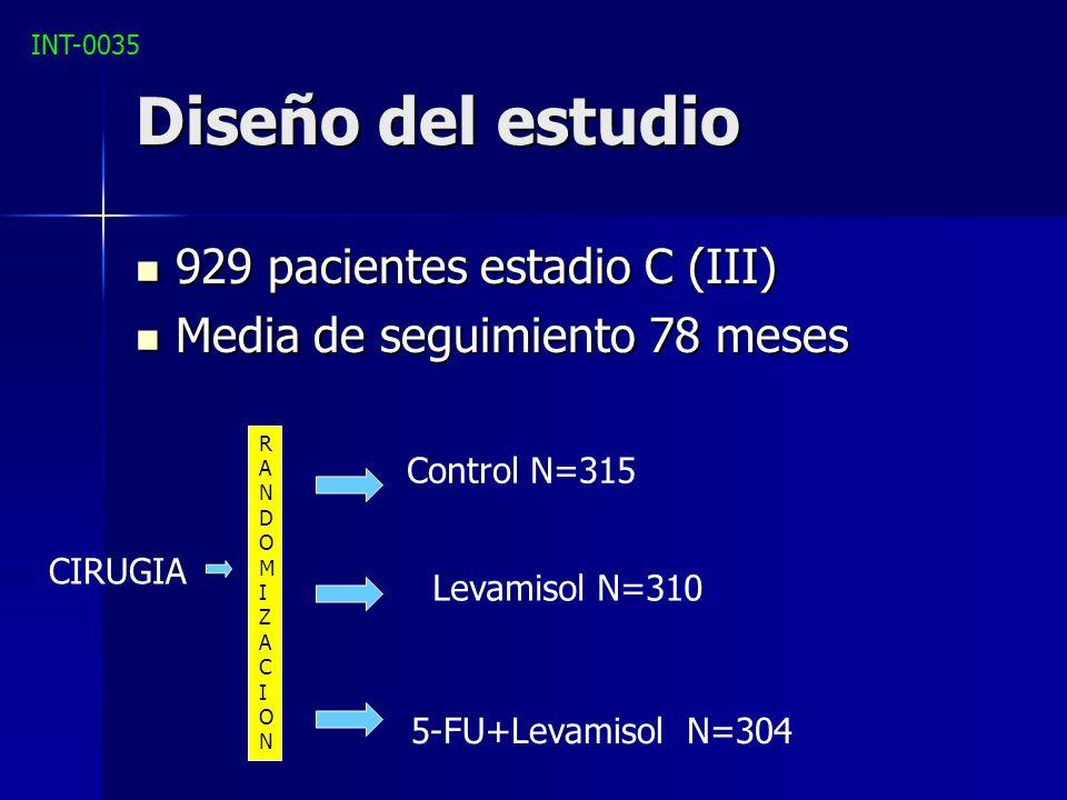 Diseño del estudio 929 pacientes estadio C (III)