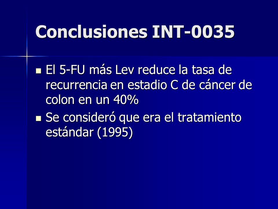 Conclusiones INT-0035El 5-FU más Lev reduce la tasa de recurrencia en estadio C de cáncer de colon en un 40%