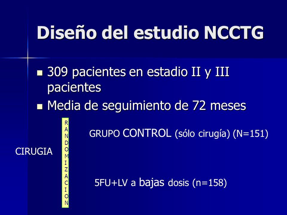 Diseño del estudio NCCTG