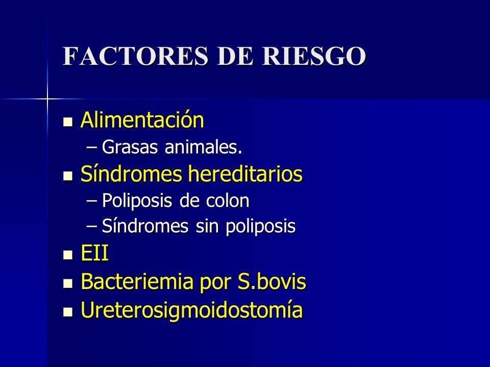 FACTORES DE RIESGO Alimentación Síndromes hereditarios EII