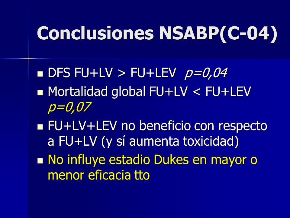 Conclusiones NSABP(C-04)