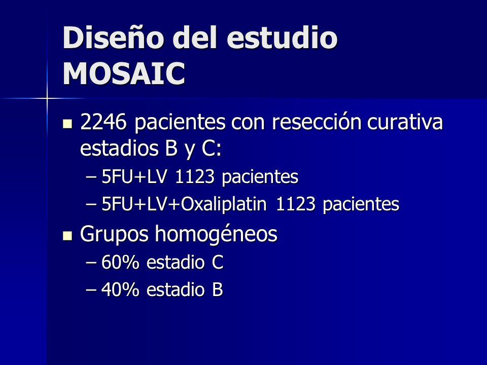 Diseño del estudio MOSAIC