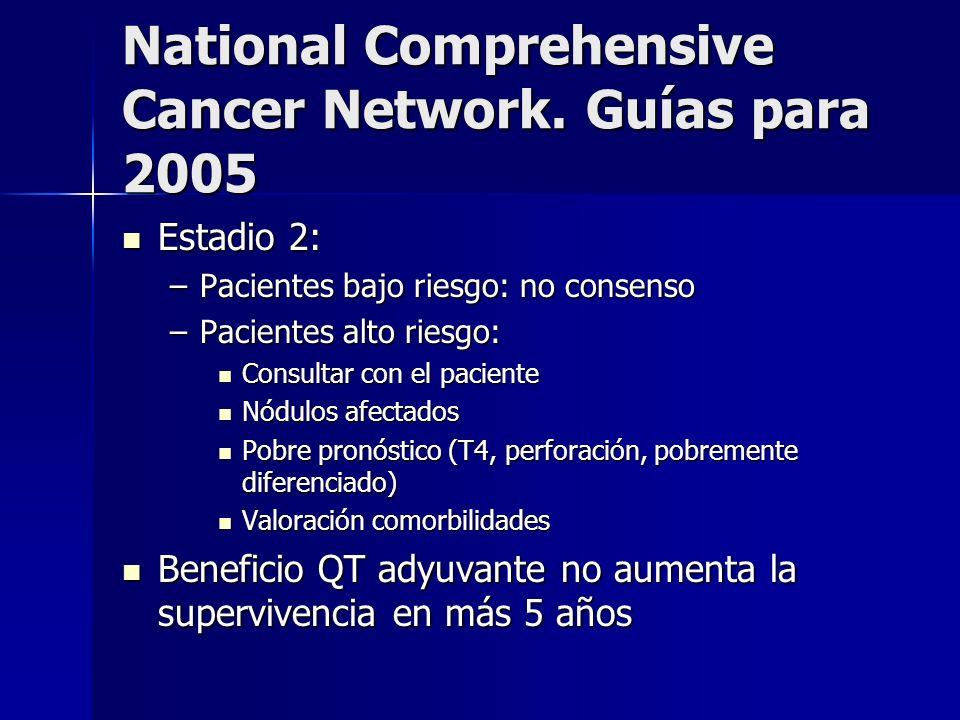 National Comprehensive Cancer Network. Guías para 2005