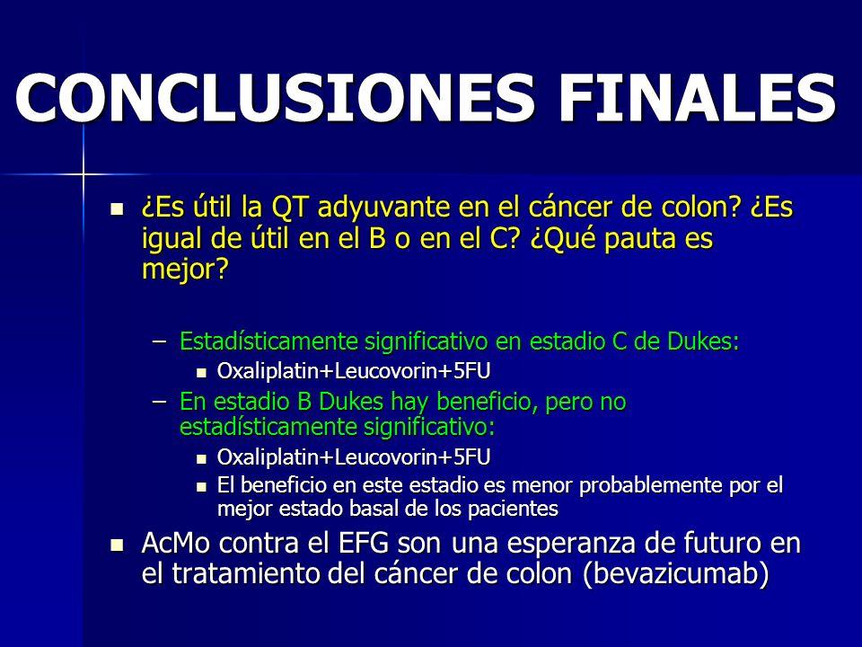 CONCLUSIONES FINALES ¿Es útil la QT adyuvante en el cáncer de colon ¿Es igual de útil en el B o en el C ¿Qué pauta es mejor
