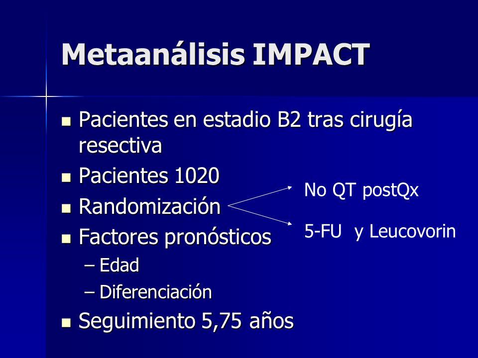 Metaanálisis IMPACT Pacientes en estadio B2 tras cirugía resectiva