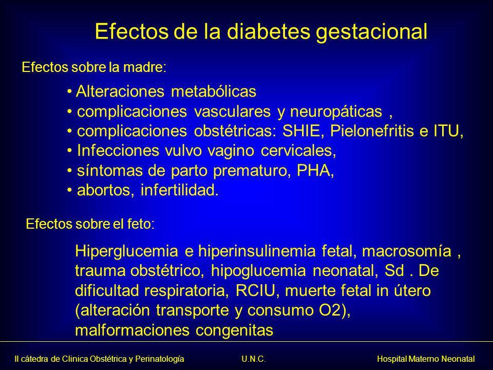 Efectos de la diabetes gestacional