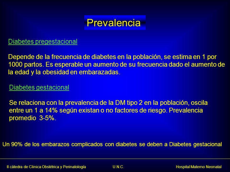 Prevalencia Diabetes pregestacional