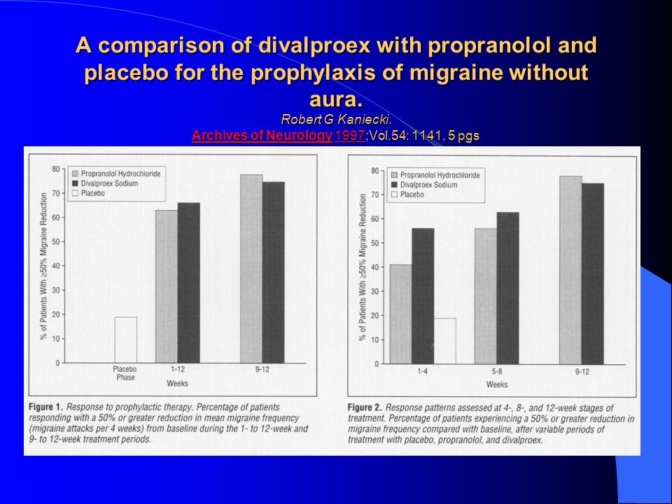A comparison of divalproex with propranolol and placebo for the prophylaxis of migraine without aura.
