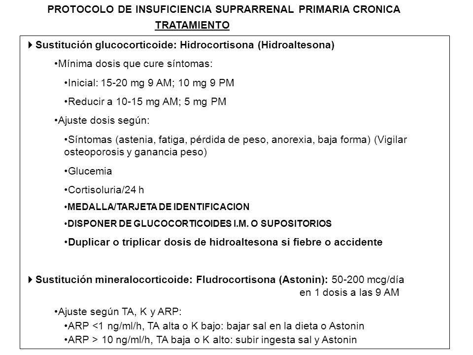 PROTOCOLO DE INSUFICIENCIA SUPRARRENAL PRIMARIA CRONICA