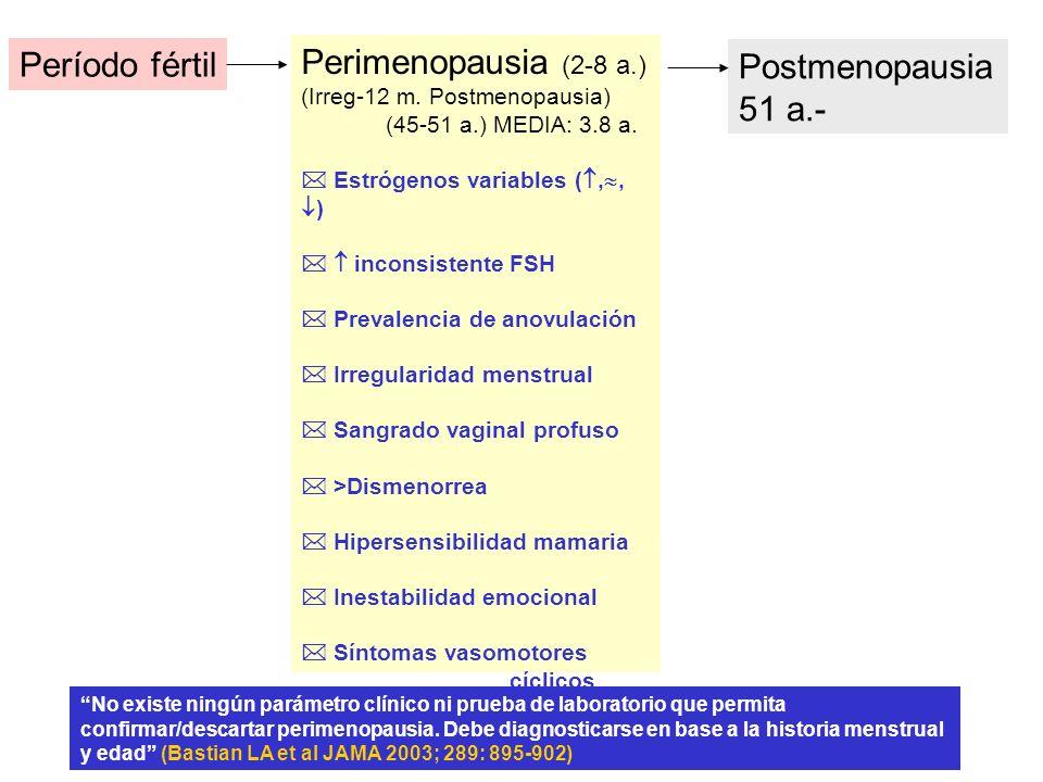 Período fértil Perimenopausia (2-8 a.) Postmenopausia 51 a.-