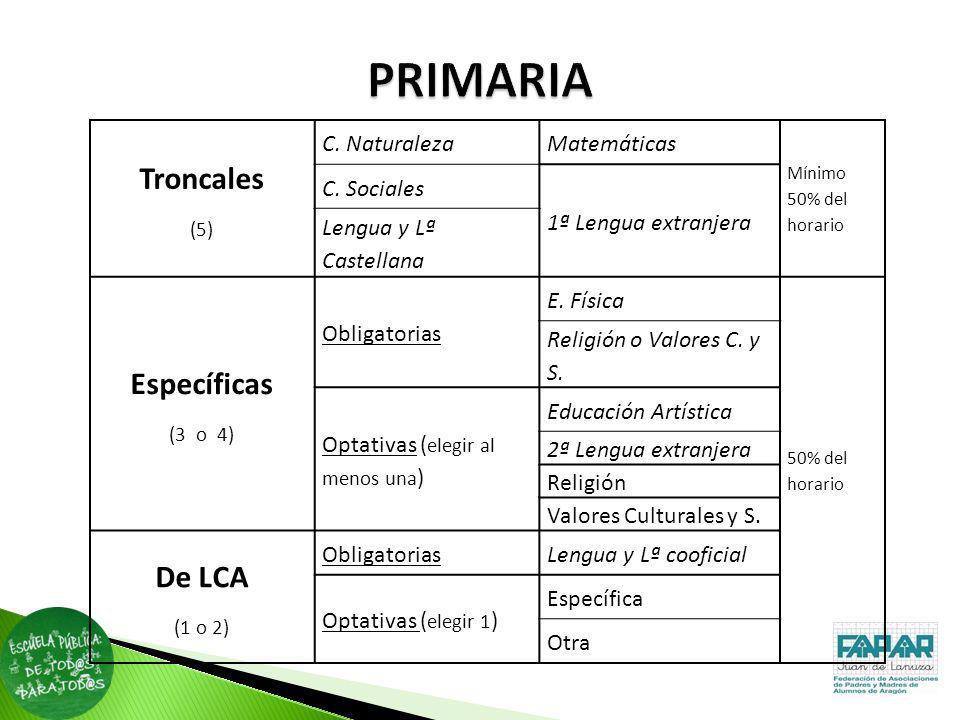 PRIMARIA Troncales Específicas De LCA C. Naturaleza Matemáticas