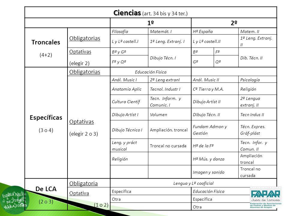 Ciencias (art. 34 bis y 34 ter.)