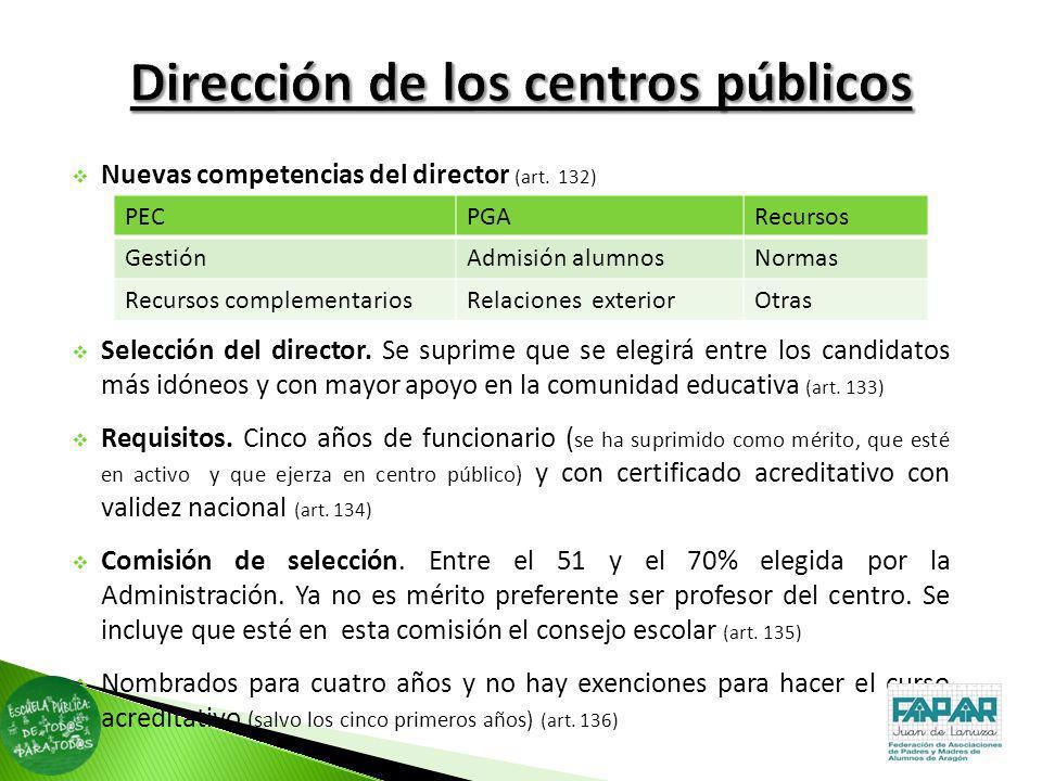 Dirección de los centros públicos