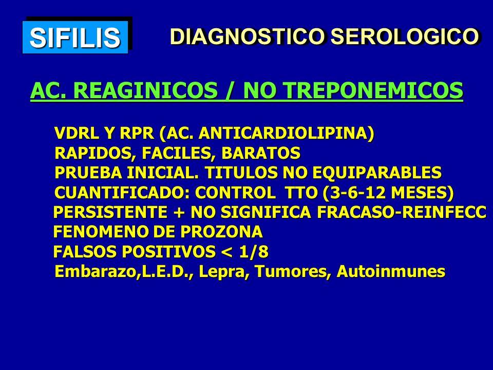 AC. REAGINICOS / NO TREPONEMICOS