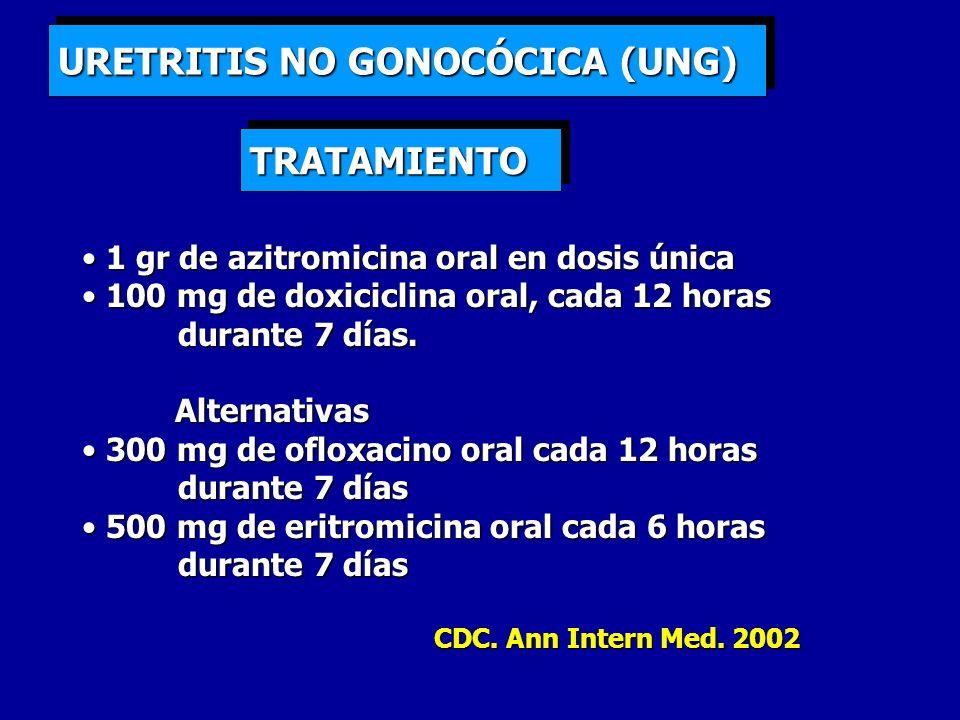 URETRITIS NO GONOCÓCICA (UNG)