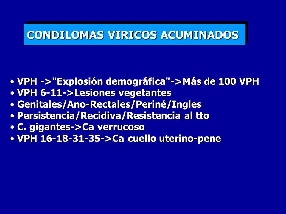 CONDILOMAS VIRICOS ACUMINADOS