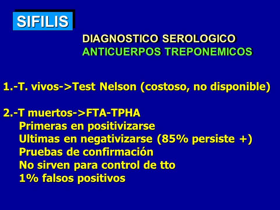 SIFILIS DIAGNOSTICO SEROLOGICO ANTICUERPOS TREPONEMICOS