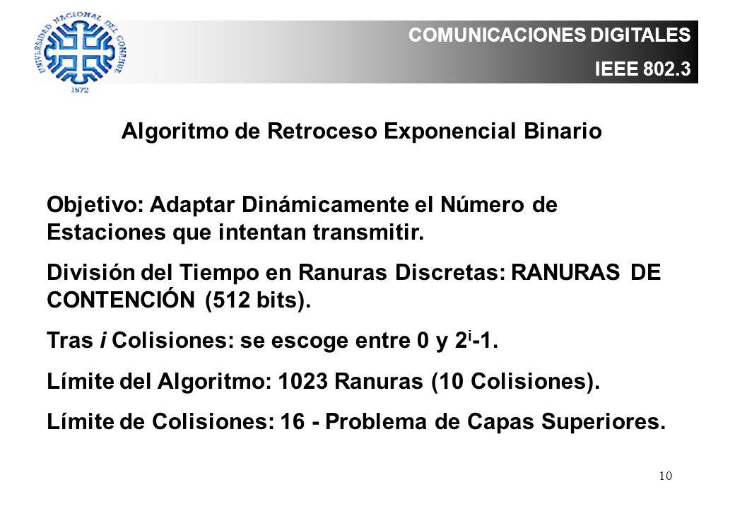 Algoritmo de Retroceso Exponencial Binario