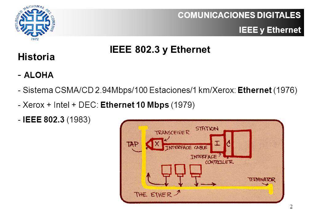 IEEE 802.3 y Ethernet Historia ALOHA COMUNICACIONES DIGITALES