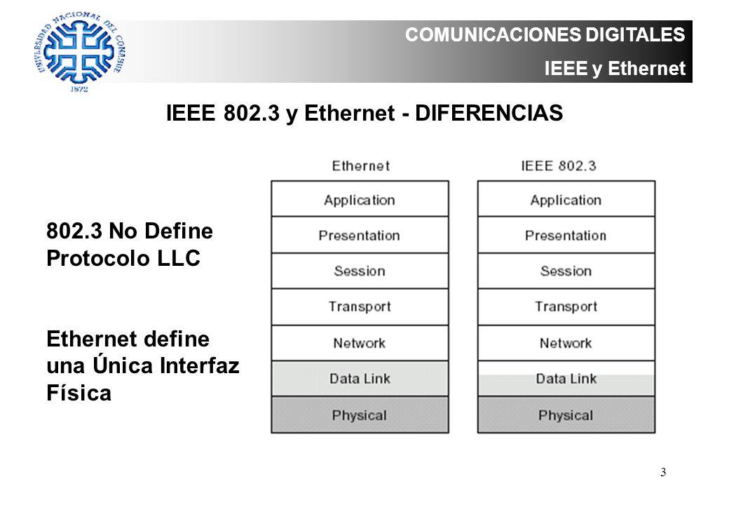IEEE 802.3 y Ethernet - DIFERENCIAS