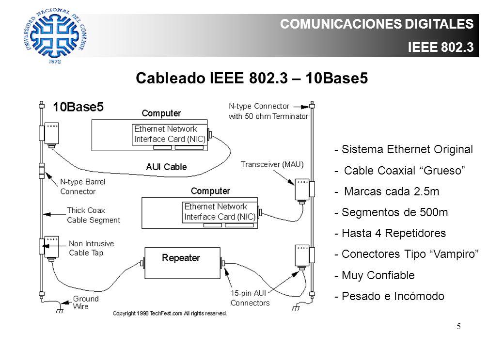 Cableado IEEE 802.3 – 10Base5 COMUNICACIONES DIGITALES IEEE 802.3