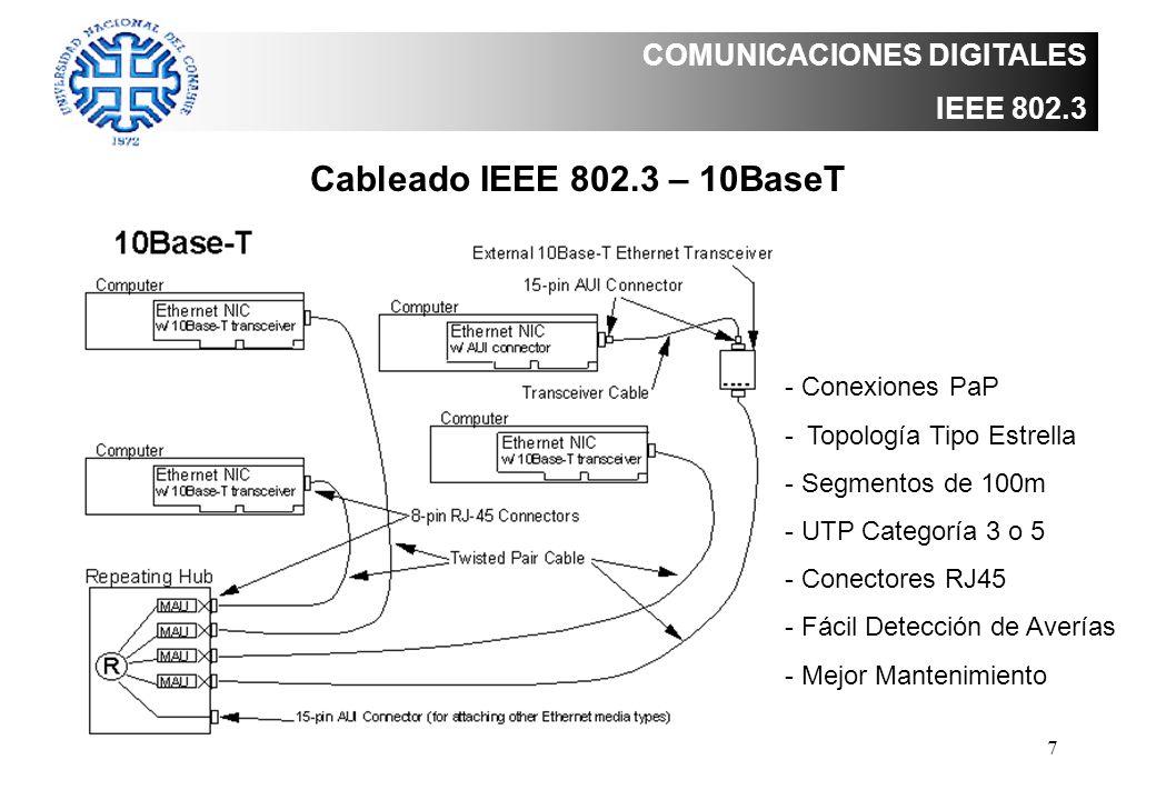 Cableado IEEE 802.3 – 10BaseT COMUNICACIONES DIGITALES IEEE 802.3