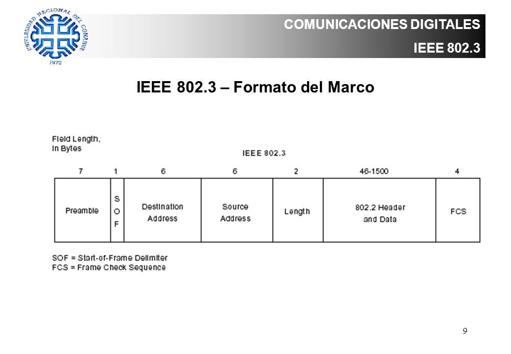IEEE 802.3 – Formato del Marco