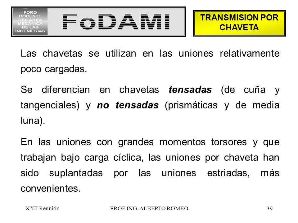 TRANSMISION POR CHAVETA