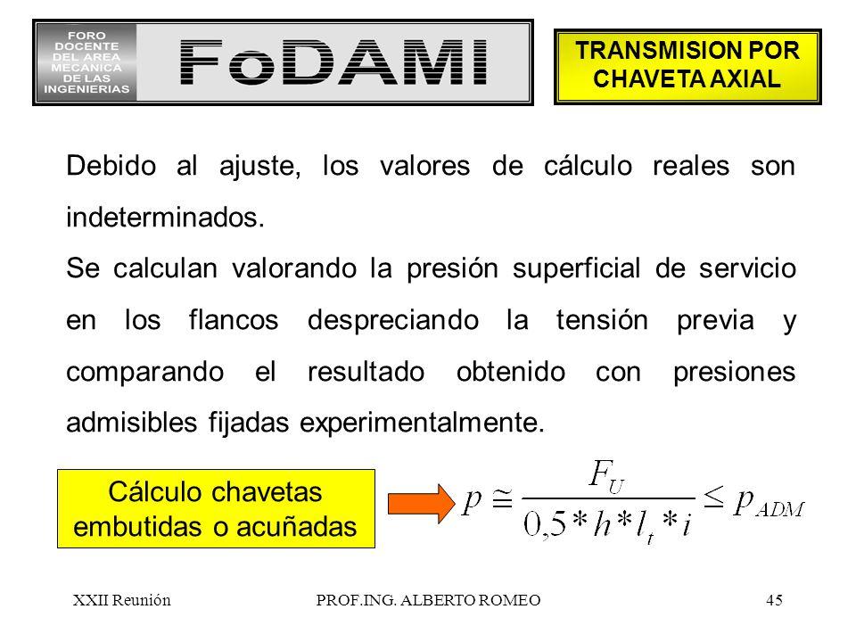 TRANSMISION POR CHAVETA AXIAL