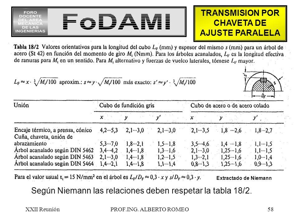 TRANSMISION POR CHAVETA DE AJUSTE PARALELA