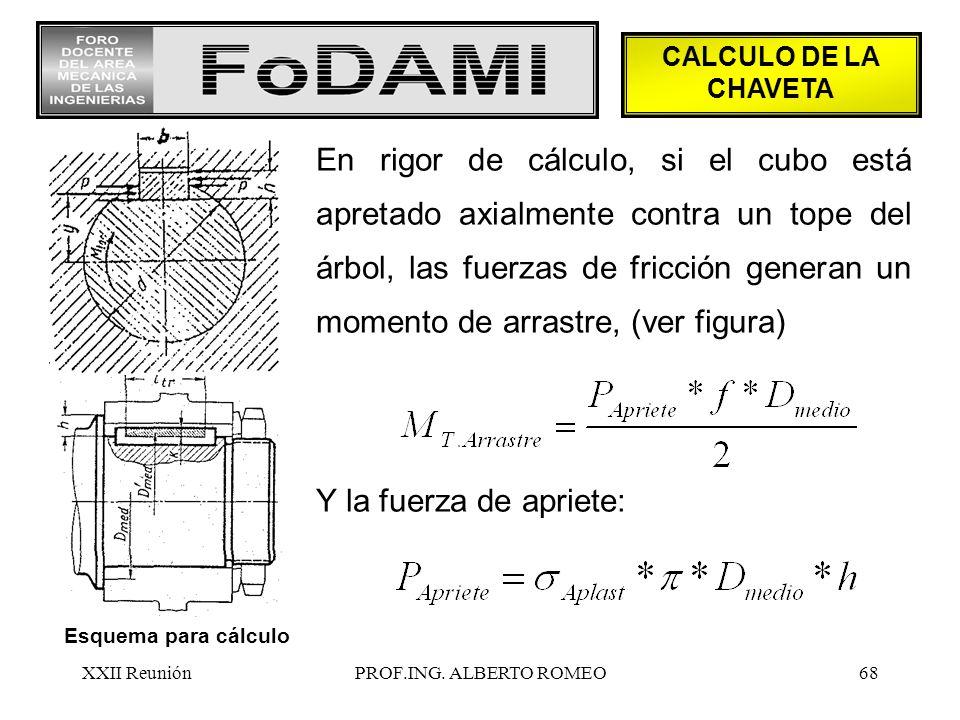 CALCULO DE LA CHAVETA Esquema para cálculo.