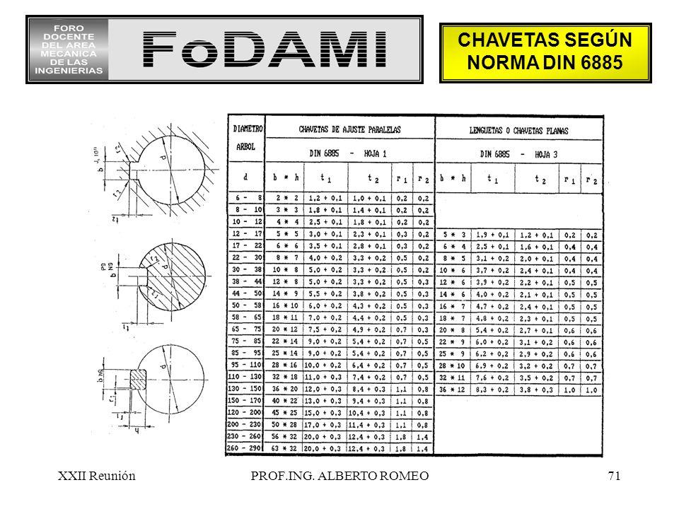 CHAVETAS SEGÚN NORMA DIN 6885