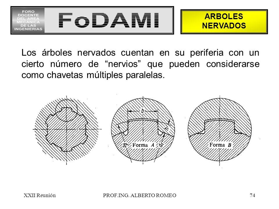ARBOLES NERVADOS