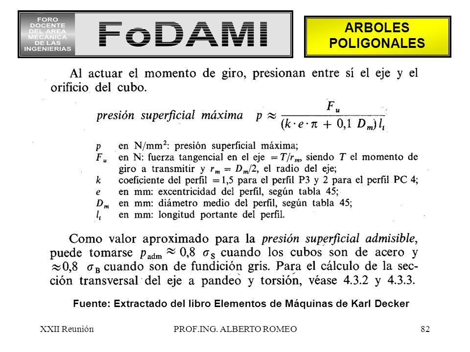 ARBOLES POLIGONALES Fuente: Extractado del libro Elementos de Máquinas de Karl Decker. XXII Reunión.