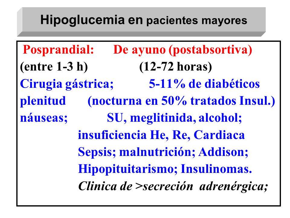 Hipoglucemia en pacientes mayores