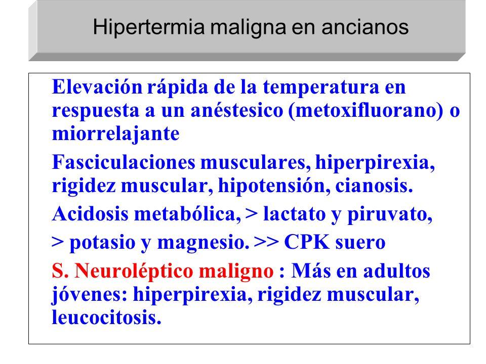 Hipertermia maligna en ancianos
