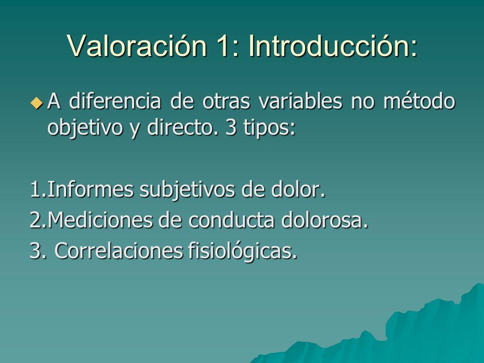 Valoración 1: Introducción: