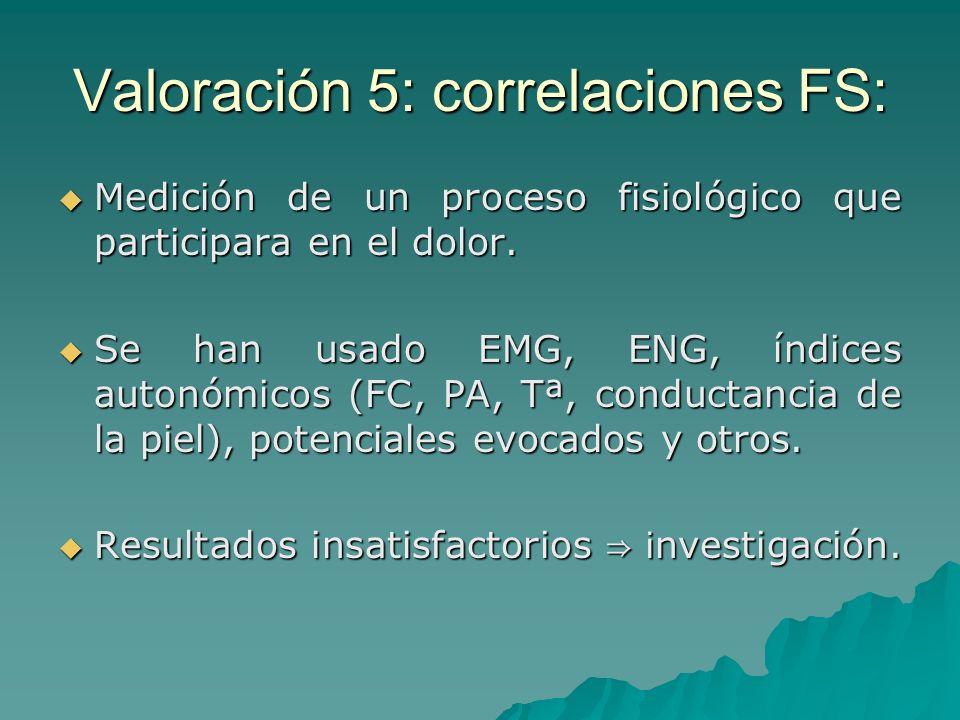 Valoración 5: correlaciones FS: