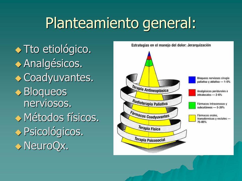Planteamiento general: