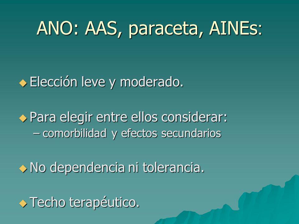 ANO: AAS, paraceta, AINEs: