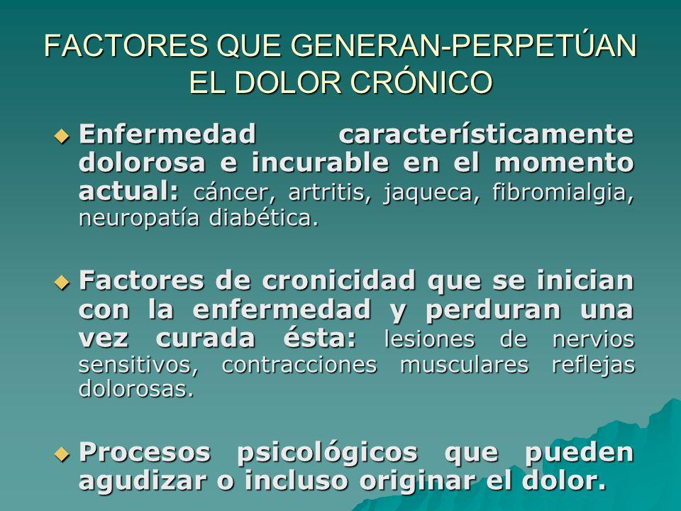 FACTORES QUE GENERAN-PERPETÚAN EL DOLOR CRÓNICO