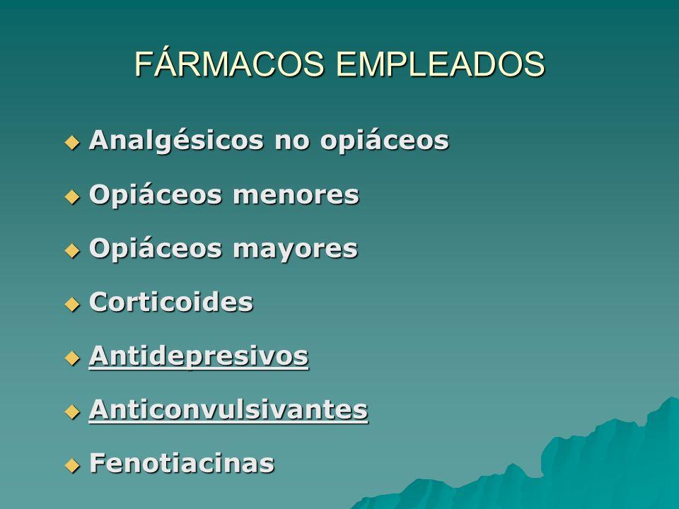 FÁRMACOS EMPLEADOS Analgésicos no opiáceos Opiáceos menores