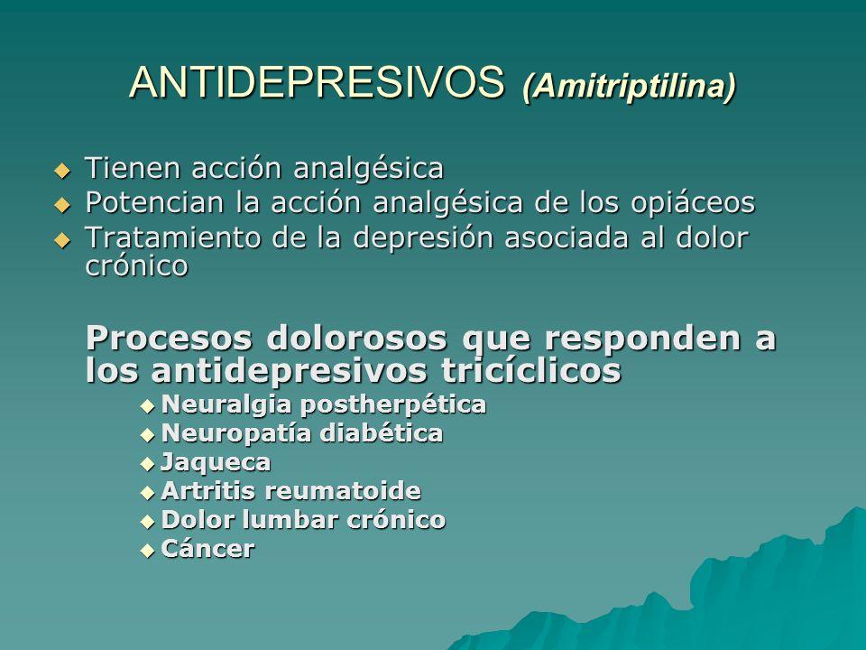 ANTIDEPRESIVOS (Amitriptilina)