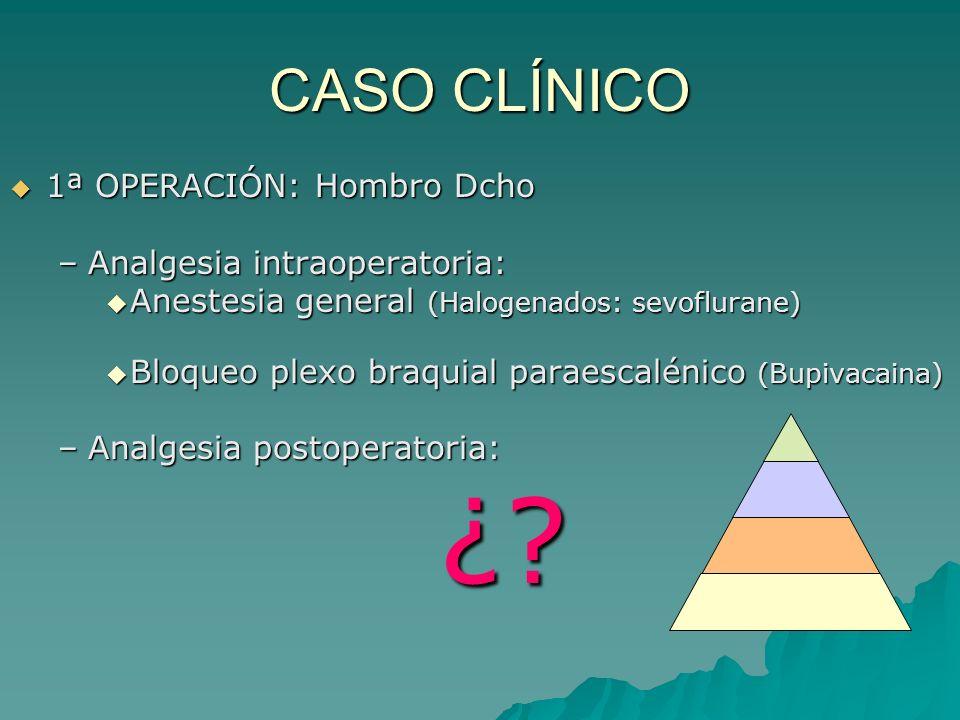 ¿ CASO CLÍNICO 1ª OPERACIÓN: Hombro Dcho Analgesia intraoperatoria: