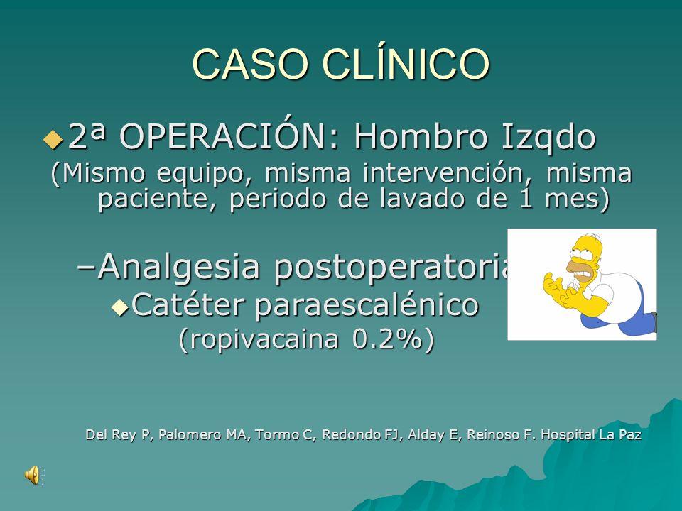 CASO CLÍNICO 2ª OPERACIÓN: Hombro Izqdo Analgesia postoperatoria: