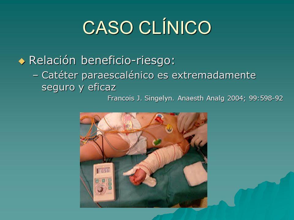 CASO CLÍNICO Relación beneficio-riesgo: