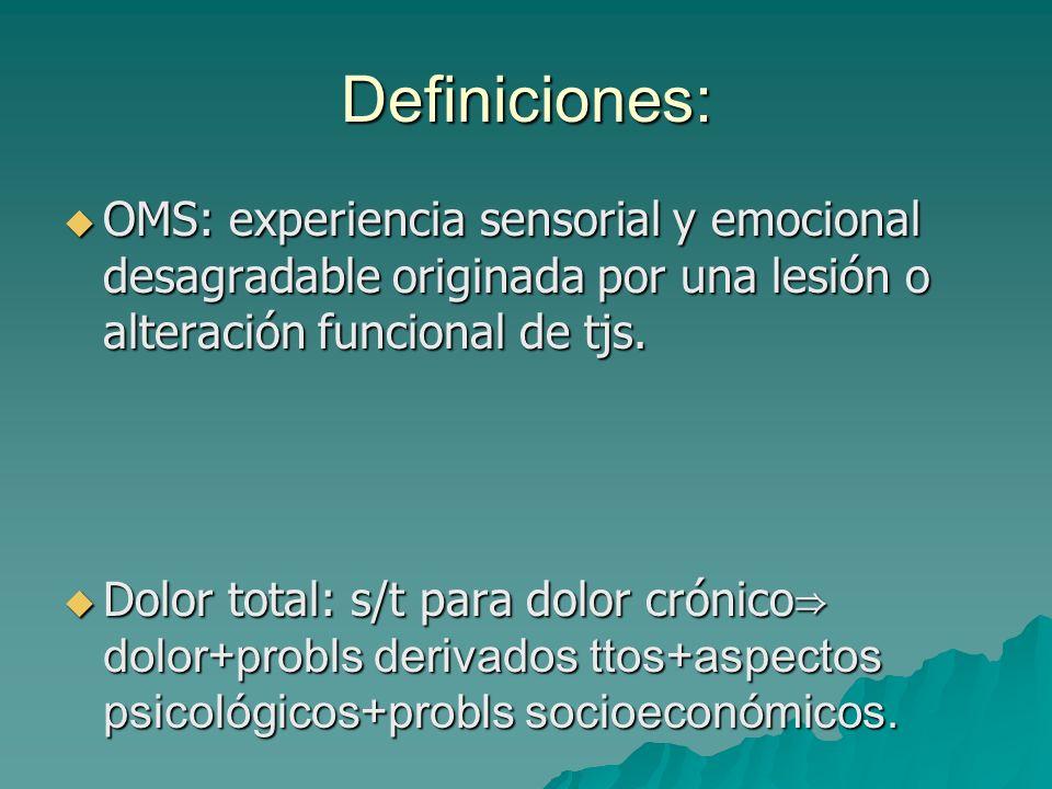 Definiciones: OMS: experiencia sensorial y emocional desagradable originada por una lesión o alteración funcional de tjs.