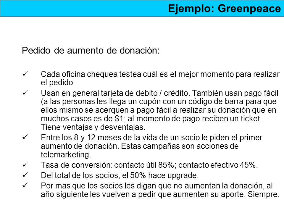 Ejemplo: Greenpeace Pedido de aumento de donación: