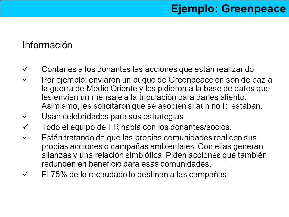 Ejemplo: Greenpeace Información